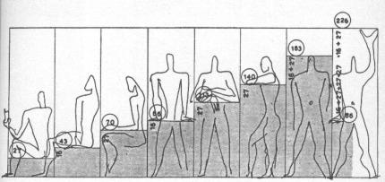 Le Modulor, unité de mesure inventée par Le Corbusier