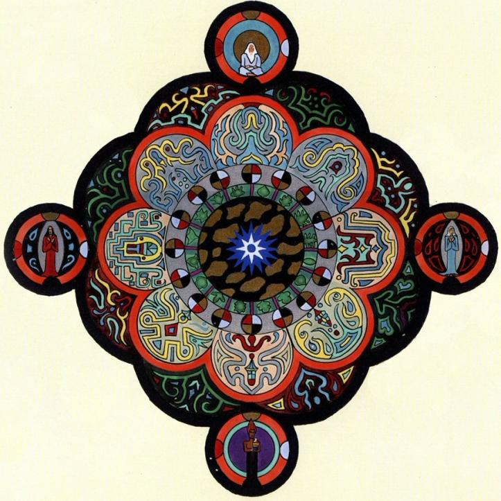 Mandala de C.G. Jung, image du Livre Rouge. CGjung.net