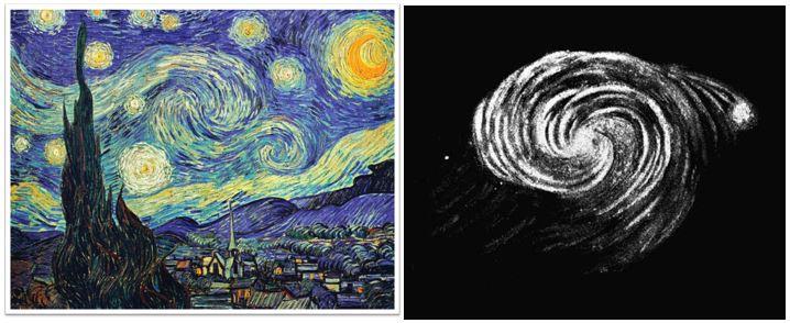 Van Gogh - La nuit étoilée + Camille Flammarion - Galaxie des Chiens de Chasse